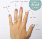 Nagelfeilen: Meine Spring Polish Picks