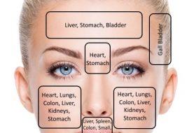 Akne Face Map - Auf welche Weise kann es Ihnen bei Ihrer Akne helfen?