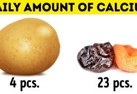 Wie viel Essen sollten Sie essen, um Ihre tägliche Dosis an Vitaminen zu erhalten?